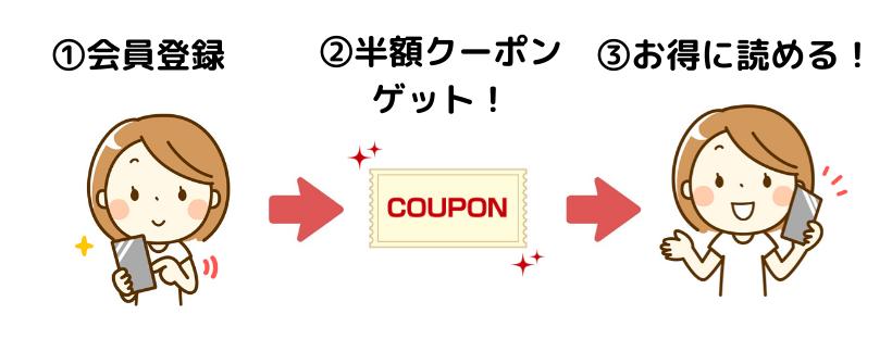 ソーダ 巻 ネタバレ ハニー 10 レモン